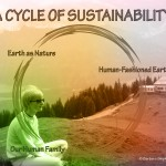 A Cycle of Sustainability